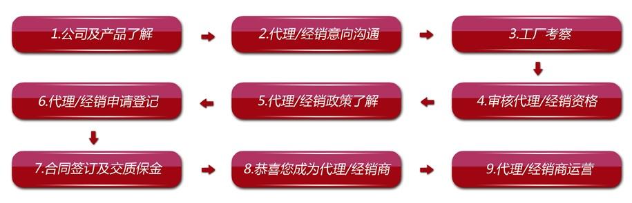 恒峰g22ag旗舰厅网站电热加盟流程