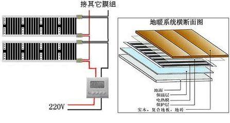 电热膜安装示意图