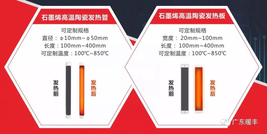 石墨烯高温陶瓷发热管和发热板介绍