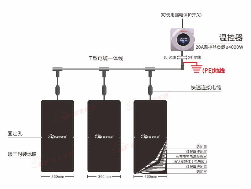 石墨烯电热膜房屋供暖系统-可接地线