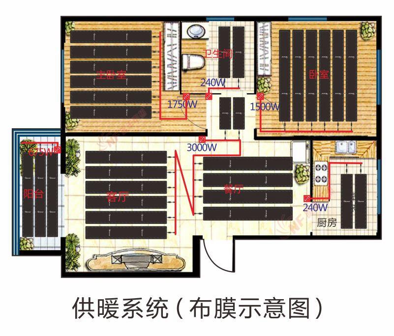 房屋供暖系统布膜示意图
