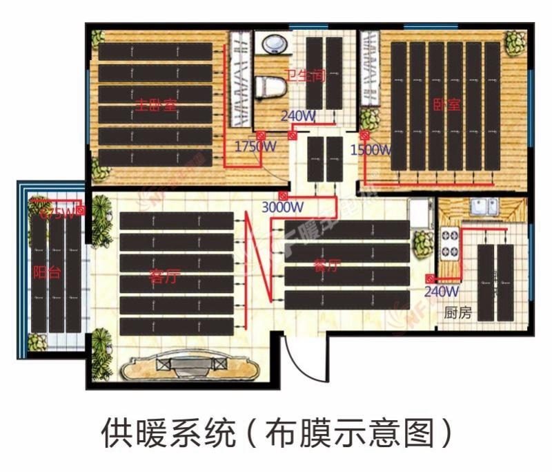 电热膜地暖安装示意图