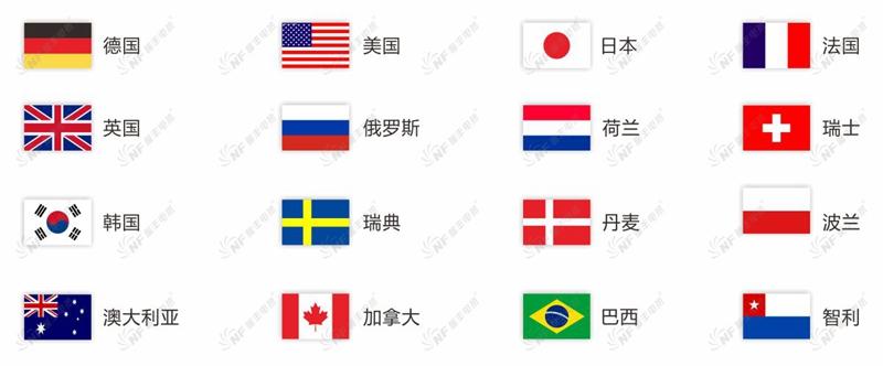 电热膜出口韩国、德国、日本等国家