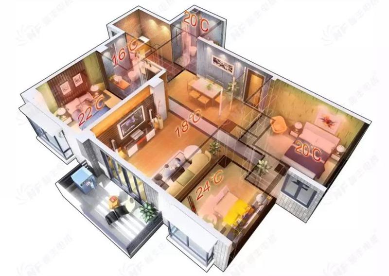 暖丰石墨烯电热膜房屋供暖系统温度示意图