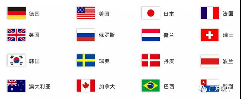 电热膜出口德国、韩国、日本等16个国家