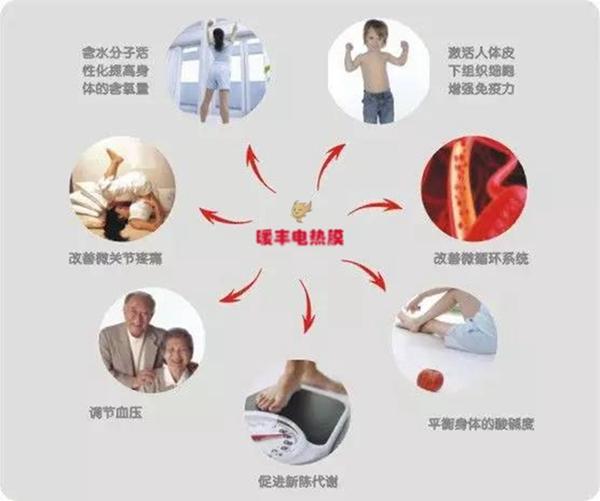 暖丰石墨烯电热膜地暖对老年人的好处